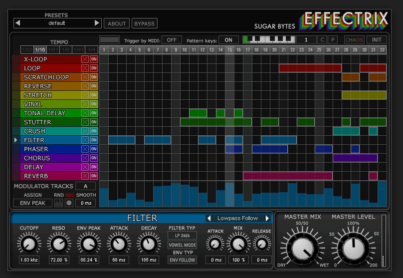 3 Ways to pitch bend your synth basslines - Audiotent